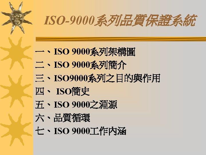 ISO-9000系列品質保證系統 一、ISO 9000系列架構圖 二、ISO 9000系列簡介 三、ISO 9000系列之目的與作用 四、 ISO簡史 五、ISO 9000之淵源 六、品質循環 七、ISO 9000