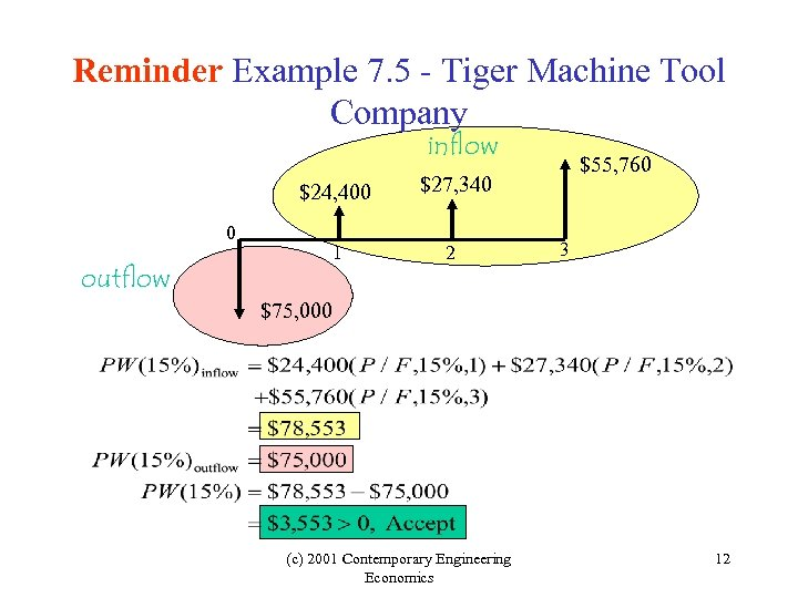 Reminder Example 7. 5 - Tiger Machine Tool Company inflow $24, 400 0 outflow