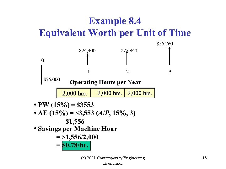 Example 8. 4 Equivalent Worth per Unit of Time $55, 760 $24, 400 $27,