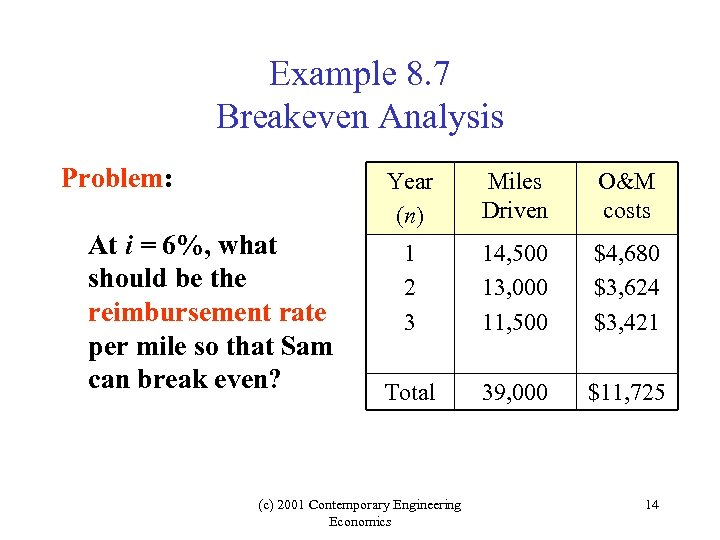 Example 8. 7 Breakeven Analysis Problem: Year (n) At i = 6%, what should