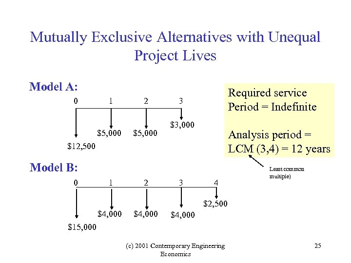 Mutually Exclusive Alternatives with Unequal Project Lives Model A: 0 1 $5, 000 2