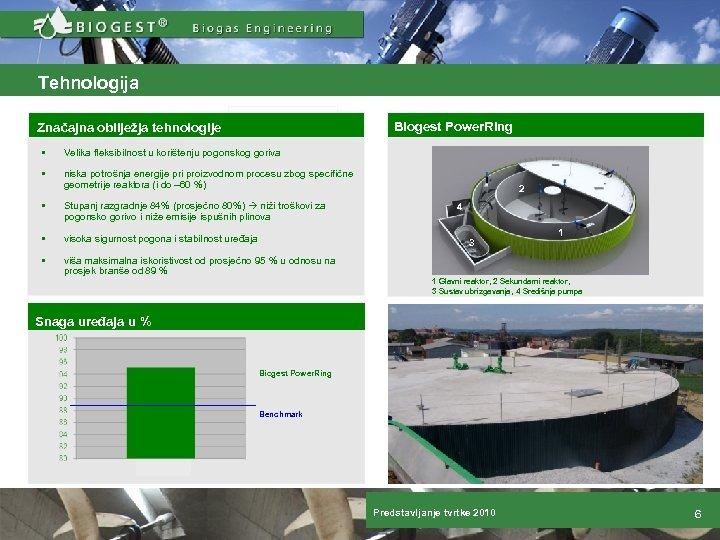 Tehnologija Biogest Power. Ring Značajna obilježja tehnologije § Velika fleksibilnost u korištenju pogonskog goriva