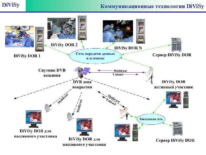 Di. Vi. Sy Коммуникационные технологии Di. Vi. Sy