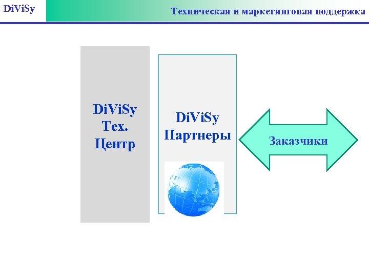 Di. Vi. Sy Техническая и маркетинговая поддержка Di. Vi. Sy Тех. Центр Di. Vi.