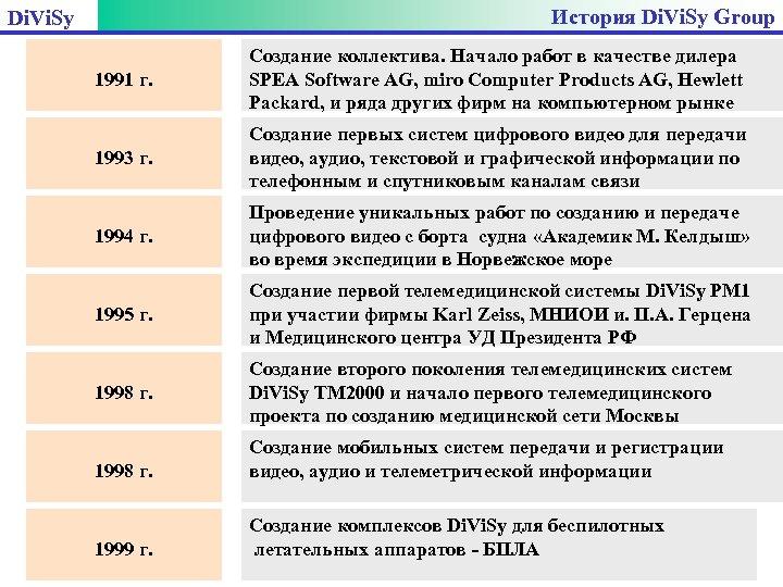История Di. Vi. Sy Group Di. Vi. Sy 1991 г. Создание коллектива. Начало работ