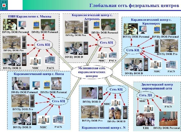 Глобальная сеть федеральных центров