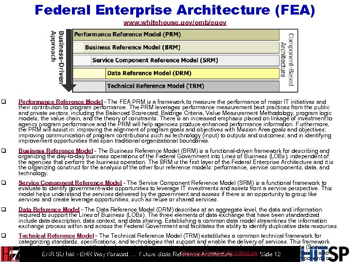 Federal Enterprise Architecture (FEA) www. whitehouse. gov/omb/egov q Performance Reference Model - The FEA