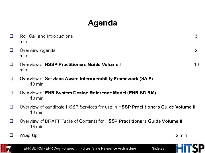 Agenda q Roll Call and Introductions min 3 q Overview Agenda min 2 q