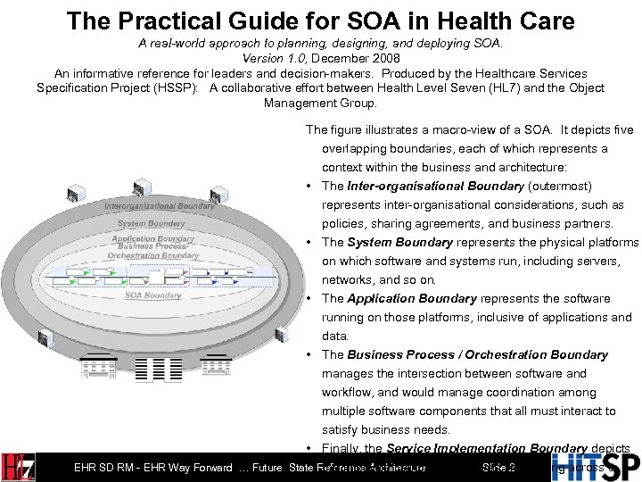 The Practical Guide for SOA in Health Care A real-world approach to planning, designing,