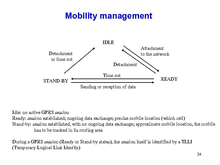 Mobility management IDLE Detachment or time out Attachment to the network Detachment Time out