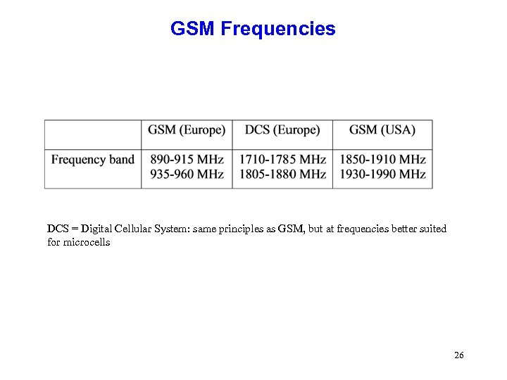GSM Frequencies DCS = Digital Cellular System: same principles as GSM, but at frequencies