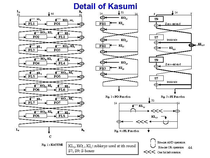Detail of Kasumi L 0 32 R 0 32 64 KL 1 FO 1