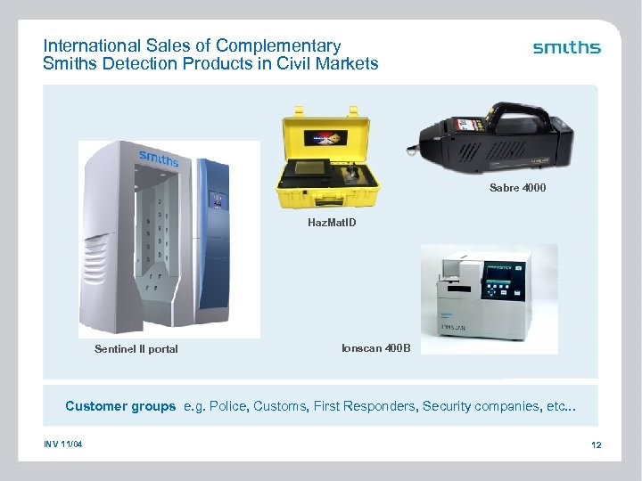 International Sales of Complementary Smiths Detection Products in Civil Markets Sabre 4000 Haz. Mat.