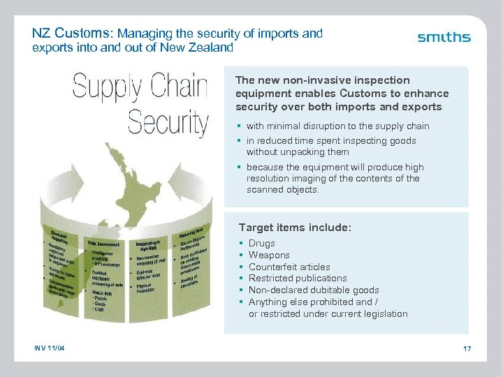 NZ Customs: Managing the security of imports and exports into and out of New