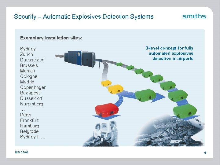 Security – Automatic Explosives Detection Systems Exemplary installation sites: Sydney Zurich Duesseldorf Brussels Munich