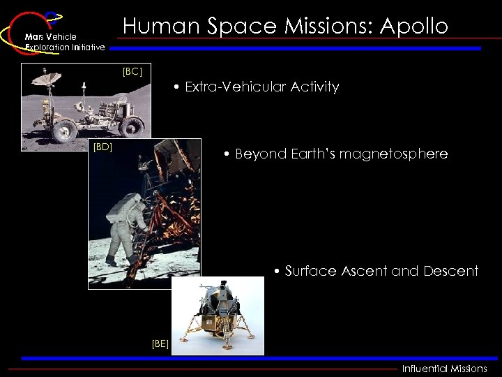 Mars Vehicle Exploration Initiative Human Space Missions: Apollo [BC] • Extra-Vehicular Activity [BD] •