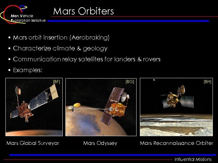 Mars Vehicle Exploration Initiative Mars Orbiters • Mars orbit insertion (Aerobraking) • Characterize climate
