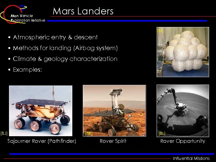 Mars Vehicle Exploration Initiative Mars Landers [BI] • Atmospheric entry & descent • Methods
