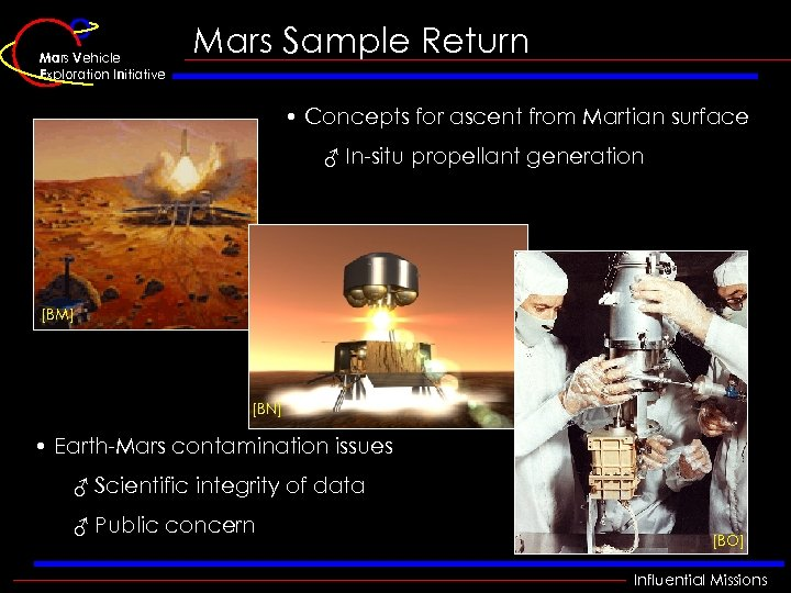 Mars Vehicle Exploration Initiative Mars Sample Return • Concepts for ascent from Martian surface