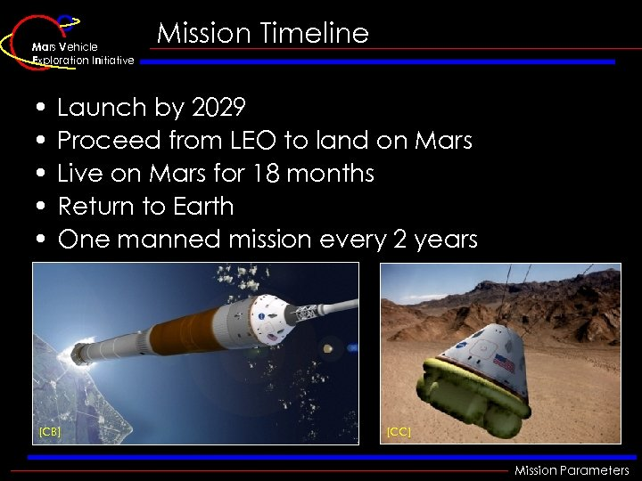 Mars Vehicle Exploration Initiative • • • Mission Timeline Launch by 2029 Proceed from