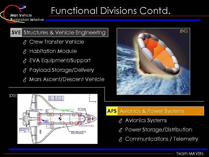 Mars Vehicle Exploration Initiative Functional Divisions Contd. • Structures and Vehicle (SVE) SVE Structures