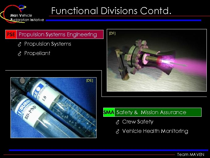 Mars Vehicle Exploration Initiative Functional Divisions Contd. • Propulsion Systems (PSE) PSE Propulsion Systems