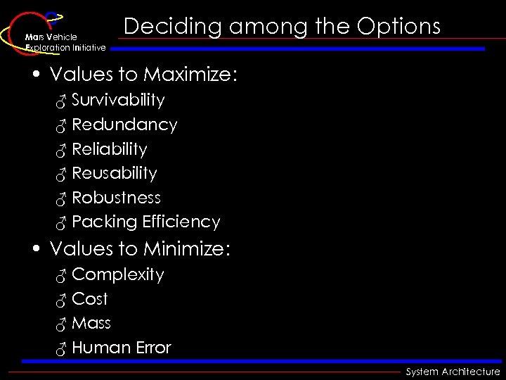 Mars Vehicle Exploration Initiative Deciding among the Options • Values to Maximize: ♂ Survivability
