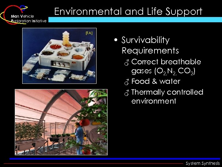 Mars Vehicle Exploration Initiative Environmental and Life Support [FA] • Survivability Requirements [FB] ♂