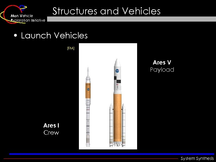 Mars Vehicle Exploration Initiative Structures and Vehicles • Launch Vehicles [FM] Ares V Payload