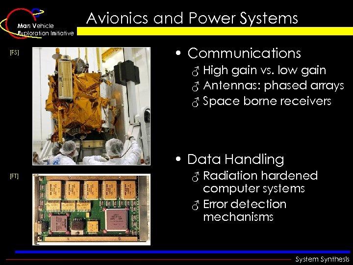 Mars Vehicle Exploration Initiative [FS] Avionics and Power Systems • Communications ♂ High gain