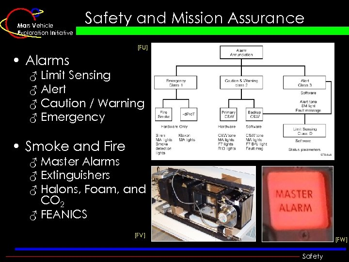 Mars Vehicle Exploration Initiative Safety and Mission Assurance [FU] • Alarms ♂ Limit Sensing