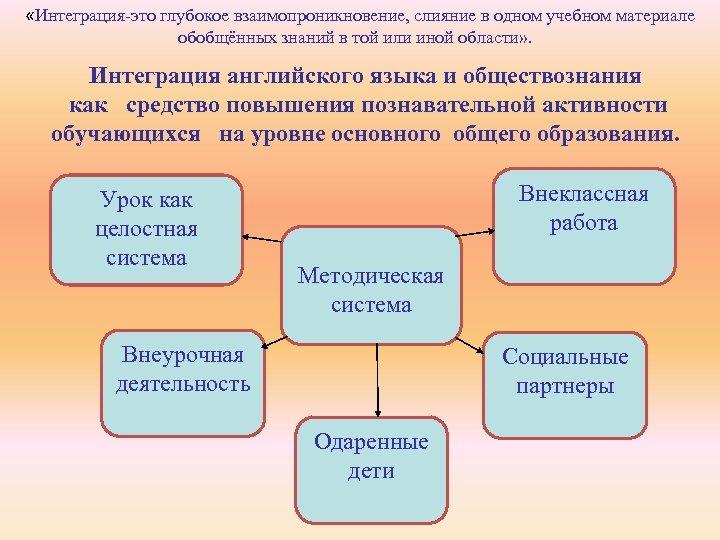 «Интеграция-это глубокое взаимопроникновение, слияние в одном учебном материале обобщённых знаний в той или