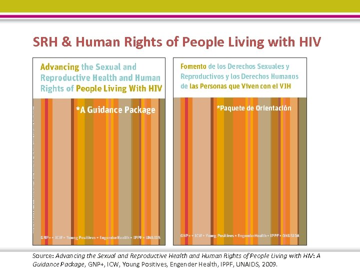 SRH & Human Rights of People Living with HIV Source: Advancing the Sexual and