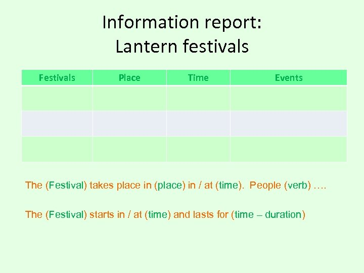 Information report: Lantern festivals Festivals Place Time Events The (Festival) takes place in (place)