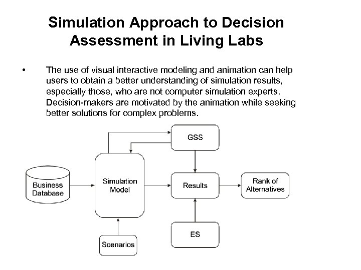 Simulation Approach to Decision Assessment in Living Labs • The use of visual interactive