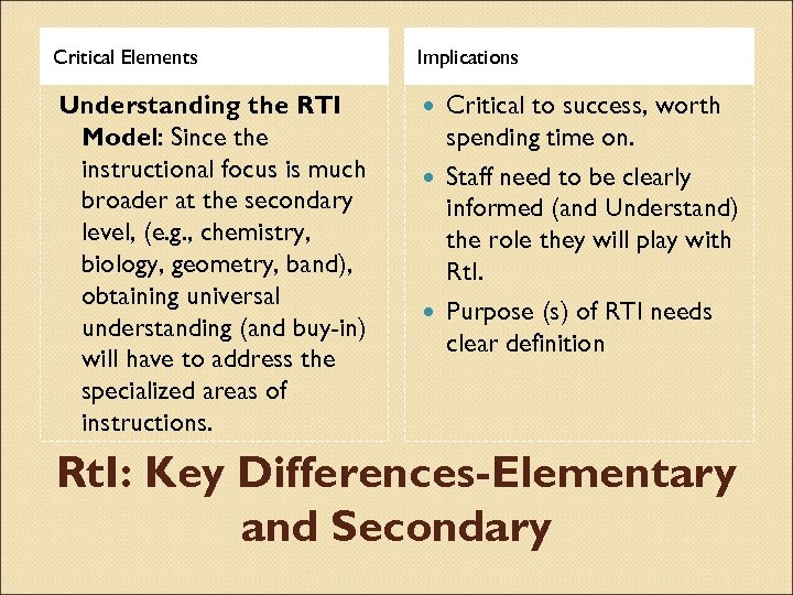 Critical Elements Implications Understanding the RTI Model: Since the instructional focus is much broader