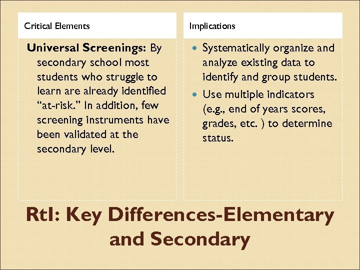 Critical Elements Implications Universal Screenings: By secondary school most students who struggle to learn
