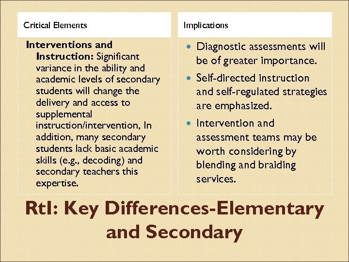 Critical Elements Implications Interventions and Instruction: Significant variance in the ability and academic levels