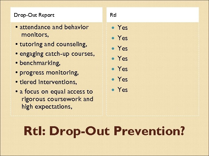 Drop-Out Report Rt. I • attendance and behavior monitors, • tutoring and counseling, •