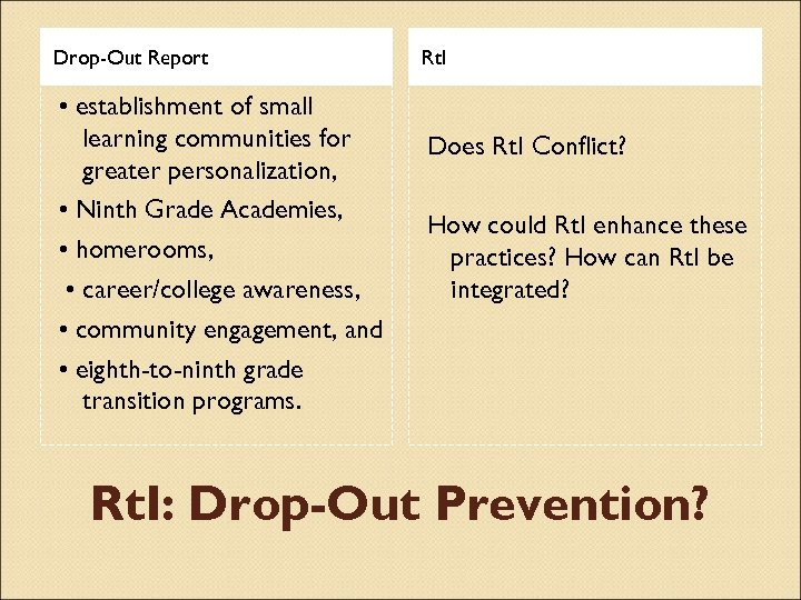 Drop-Out Report • establishment of small learning communities for greater personalization, • Ninth Grade