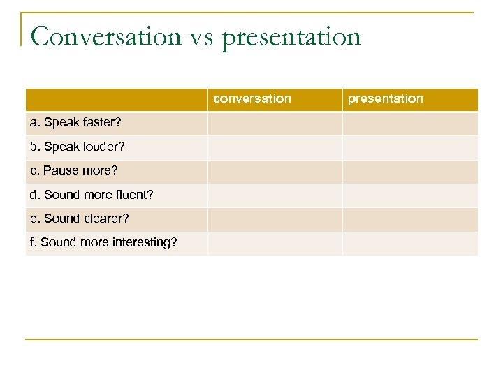Conversation vs presentation conversation a. Speak faster? b. Speak louder? c. Pause more? d.