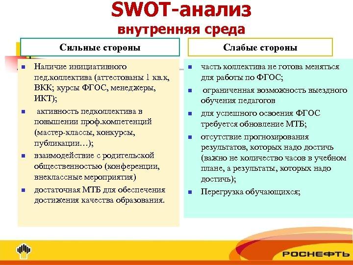 SWOT-анализ внутренняя среда Сильные стороны n n Наличие инициативного пед. коллектива (аттестованы 1 кв.
