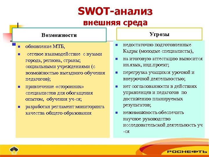 SWOT-анализ внешняя среда Угрозы Возможности n n обновление МТБ, сетевое взаимодействие с вузами города,