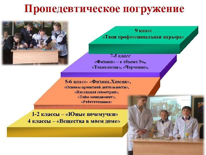 Пропедевтическое погружение 9 класс «Твоя профессиональная карьера» 7 -8 класс «Физика» – в объеме