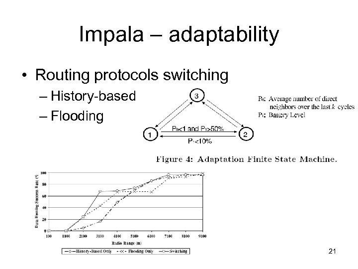 Impala – adaptability • Routing protocols switching – History-based – Flooding 21