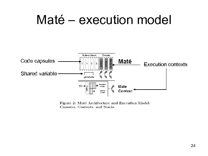 Maté – execution model Code capsules Execution contexts Shared variable 24