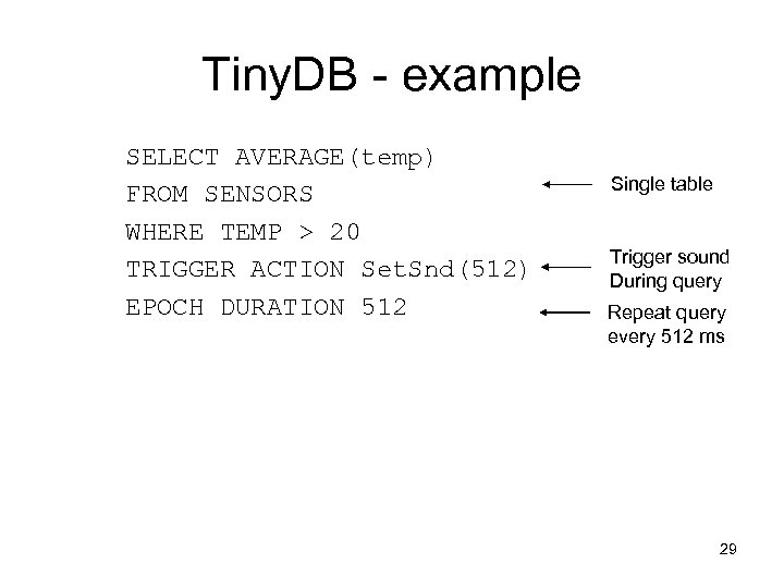 Tiny. DB - example SELECT AVERAGE(temp) FROM SENSORS WHERE TEMP > 20 TRIGGER ACTION