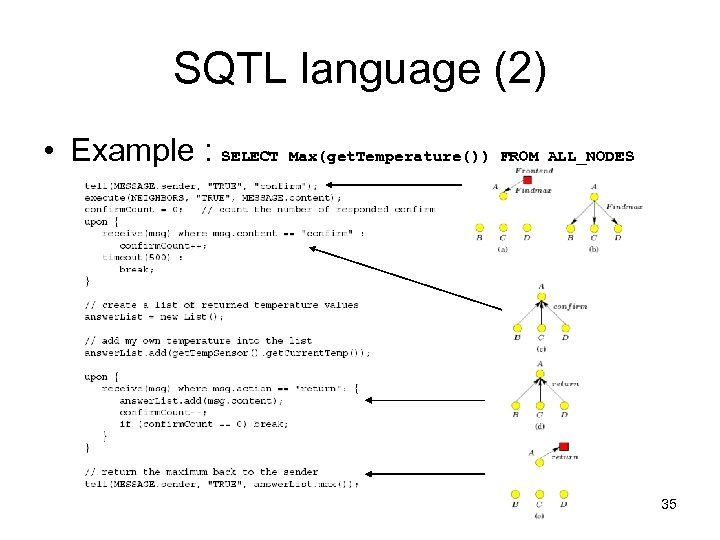 SQTL language (2) • Example : SELECT Max(get. Temperature()) FROM ALL_NODES 35