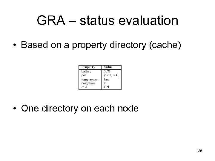 GRA – status evaluation • Based on a property directory (cache) • One directory