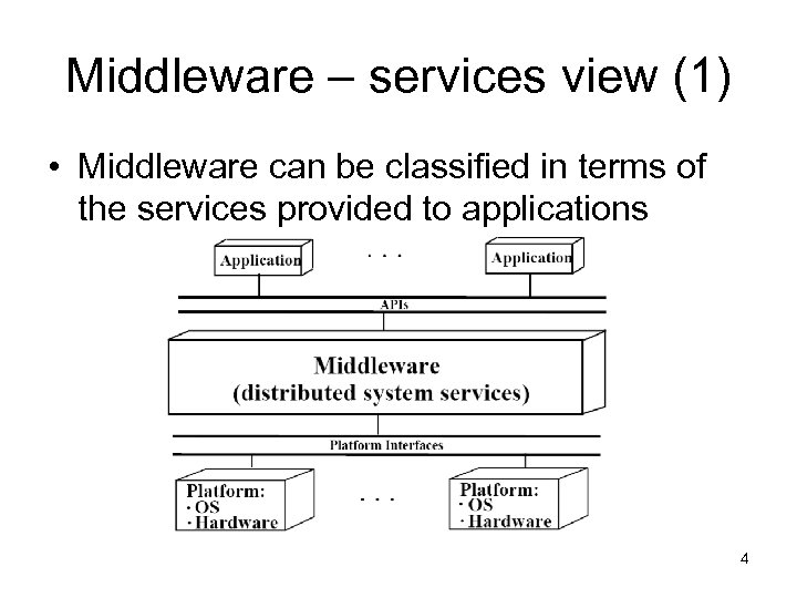 Middleware – services view (1) • Middleware can be classified in terms of the